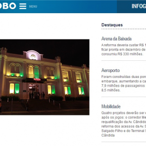 Foto do Shopping Curitiba ilustra matéria do jornal sobre a cidade durante preparativos para a Copa do Mundo